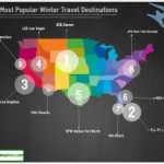 10 Most Popular Winter Vacation Destinations