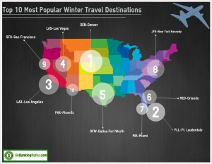 10 most popular winter vacation destinations bloomerboomer for Winter vacation spots in the us