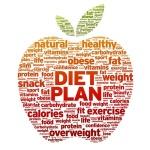 Diet Foods That Kill Your Diet
