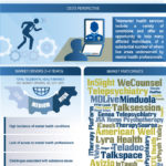 US Telemental Health Market, Forecast to 2021