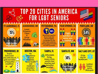 Top 20 Cities in America For LGBT Seniors